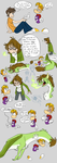 Gwee Meets Rayman - part 5 and 6 by EarthGwee
