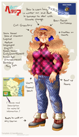 APH: State of Wisconsin OC by AskWisconsin