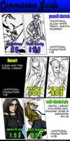 Commission Price Chart by RobertFiddler