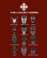 The Locust Horde by a7md93
