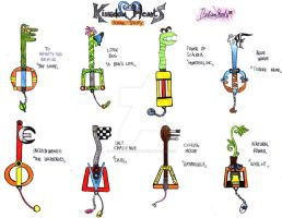 KH:Pixar Story-The Keyblades by ItalianShorty