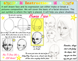 How to draw faces basic by annorekto