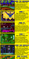 History of Sonic (Main console titles) by RyanSilberman