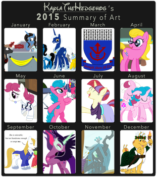 2015 Art Summary by kaylathehedgehog