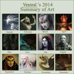 2014 Art Summary Meme by VentralHound