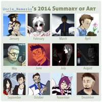 2014 Summary of Art by Uncle-Nemes1s