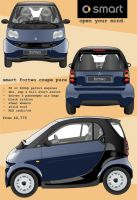 Smart Car by sweetangelookami