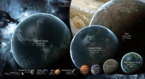 EVE Online Planet Size chart by funzinnu