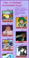 E-witch's Top 20 hottest animated guys by Energywitch