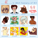 2k14 art summary by Polionster