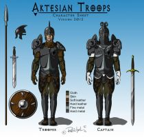 Aktesian Troops by ReptileCynrik