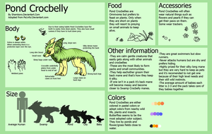 Pond Crocbelly sheet by Shamboro