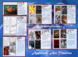 appletail timeline by Appletail