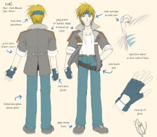 MQ : Luo Profile by Zue