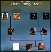 Zira's Family Tree by DJ88