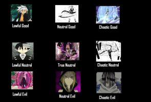 Soul Eater Alignment Chart 2 by Chaser1992