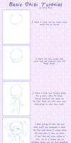 Basic Chibi Tutorial by Neko-Rina