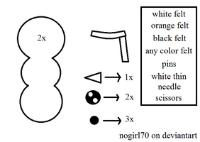 Snowman Template by nogirl70