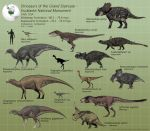 Dinosaurs of the Grand Staircase - Escalante by PaleoGuy