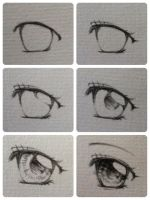 Eye Tutorial by KiranKira