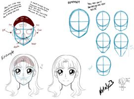 Tuto - Face Part2 by Nataly-B