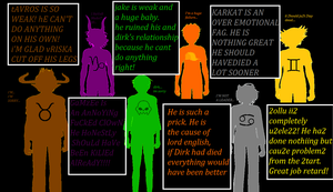 MMD Homestuck-Is It Funny? by YugixYamiLove4ever