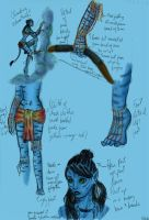 Zy'ali reference sheet by Ariel523