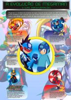 Infographic of megaman by magrozo