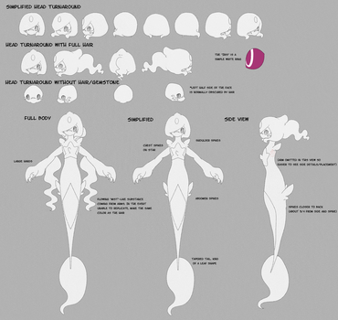 Gone Turnaround and Detailed Reference by Wooled