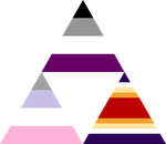 Asexual Cupioromantic Agenderfluid Triforce by Pride-Flags
