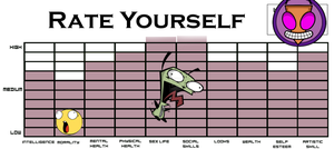 Rate  Yourself by PattixKakashi