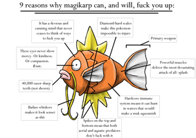 December 30th- Magikarp by Wonksbrother