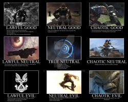Good, Neutral, and Evil by Cobalis