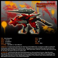 Zoids: Command Wolf - Vulcan by FragmentChaos