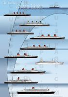 Evolution of the ocean liner by carsdude