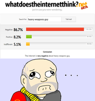What the Internet Thinks about Heavy Weapons Guy by TakarasAsylum