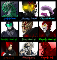 Character Alignment Meme by Spartan0-0-0