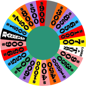 US Styled Philippine Wheel Of Fortune (2008) by Mayugaph