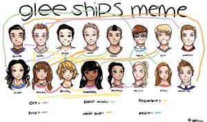 Glee Ships Meme by BlazeEdge