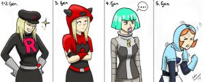 History of the Pokemon Team Uniforms... by AustriaKaninchen