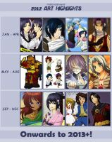 meme. 2012 in review by maioceaneyes