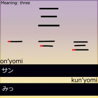 Kanji - Three by LearningJapanese