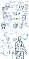 Some Simple Drawings Tips by Supremos-do-DA