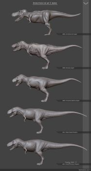 Evolution of my T.Rexes by Swordlord3d