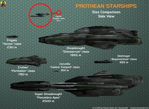 Prothean Starships Size Comparison Side View by Euderion
