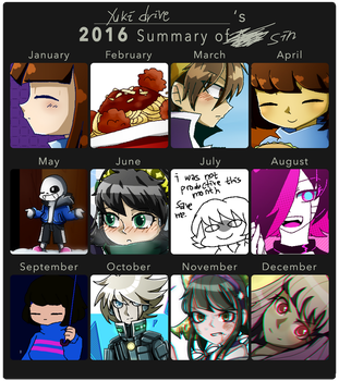 2016 Summary of Art by futo-miku