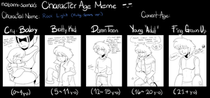 Age meme - RS-Rock by General-RADIX