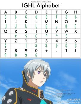 Galactic Alliance of Humankind-Suisei no Gargantia by fffonion