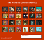 Total Drama First Generation Rankings by TD23120