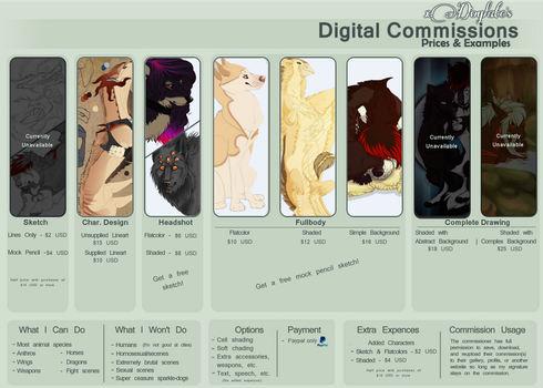 Digital Commissions List and Prices (USD Only) by xDoglate